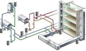 Biến tần Danfoss VLT HVAC Drive FC 102