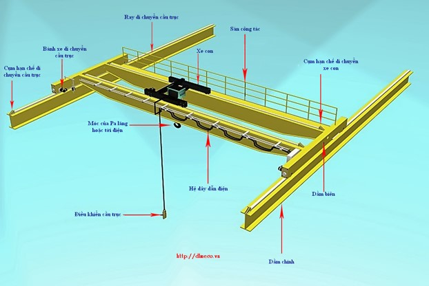 Application Of Inverter In Overhead Crane