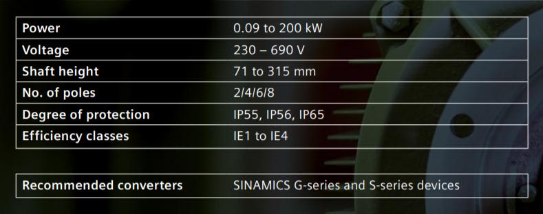 Động cơ SIMOTICS
